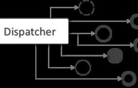 WordPress Dispatcher