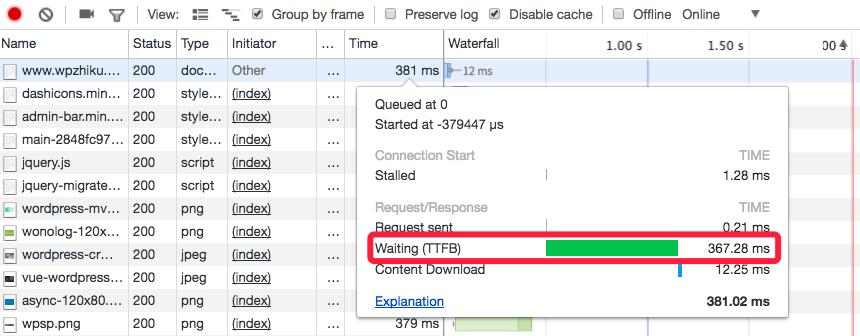 动态网页 waiting (ttfb)时间