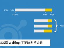 网站加载 Waiting (TTFB) 时间过长